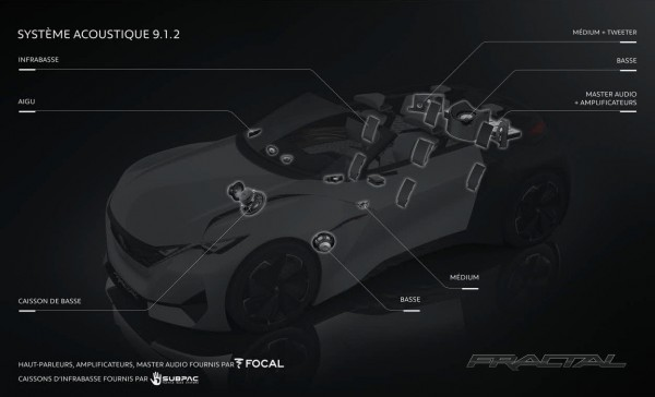 Peugeot_Fractal_Technique_02