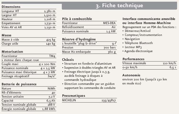 Peugeot Quark Caractéristiques